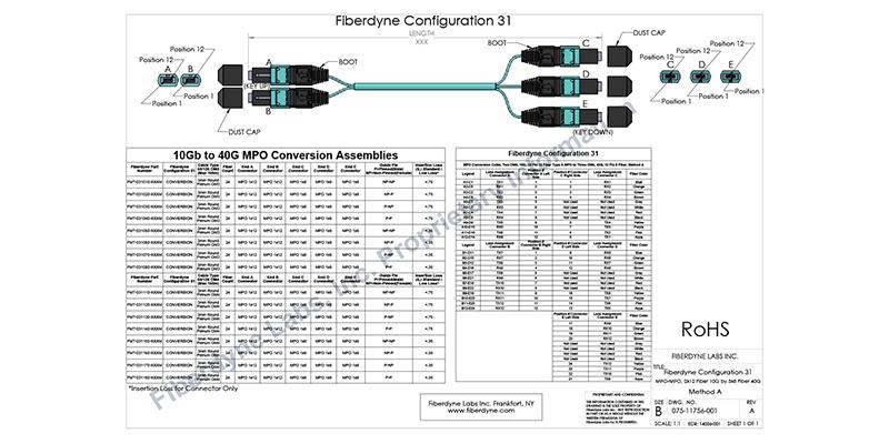 fiberdyne labs  inc  configuration 31 mpo conversion cable  40g  assemblies
